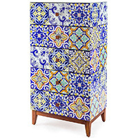 Talavera Glass